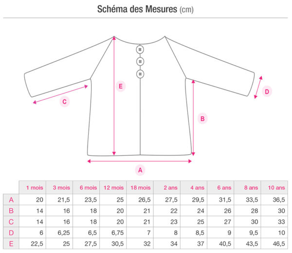 Schematics of the Semis de Printemps cardigan, knitting pattern designed by Julie Partie to knit a charming little girl cardi